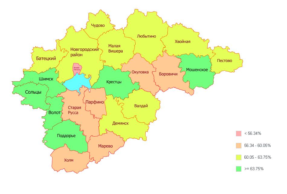 Результаты В.В. Путина в новгородской области и недавно газифицированные районы.