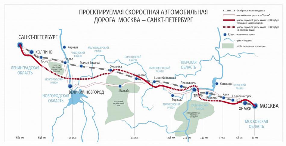 М11 Москва - Санкт-Петербург. Общая информация.