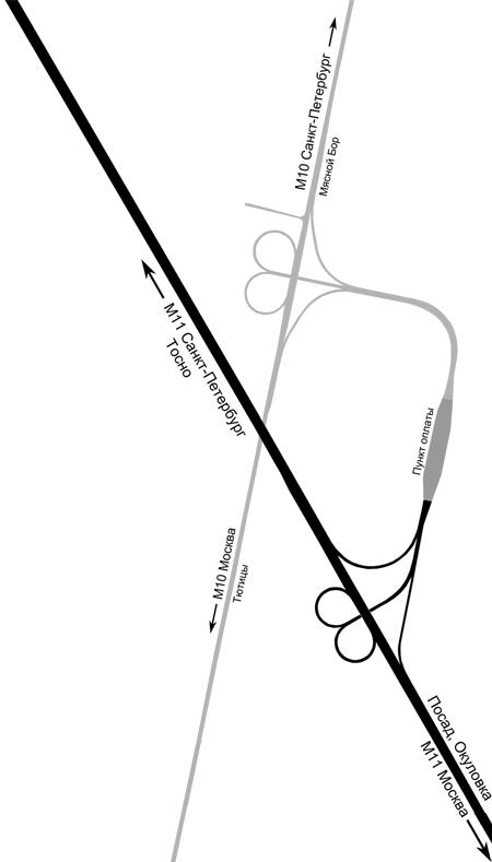 Развязка и пункт приема оплаты на пересечении с М10 в районе деревни Мясной Бор.