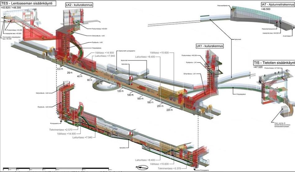"""Схема станции """"Аэропорт"""". Источник: jlf.fi"""